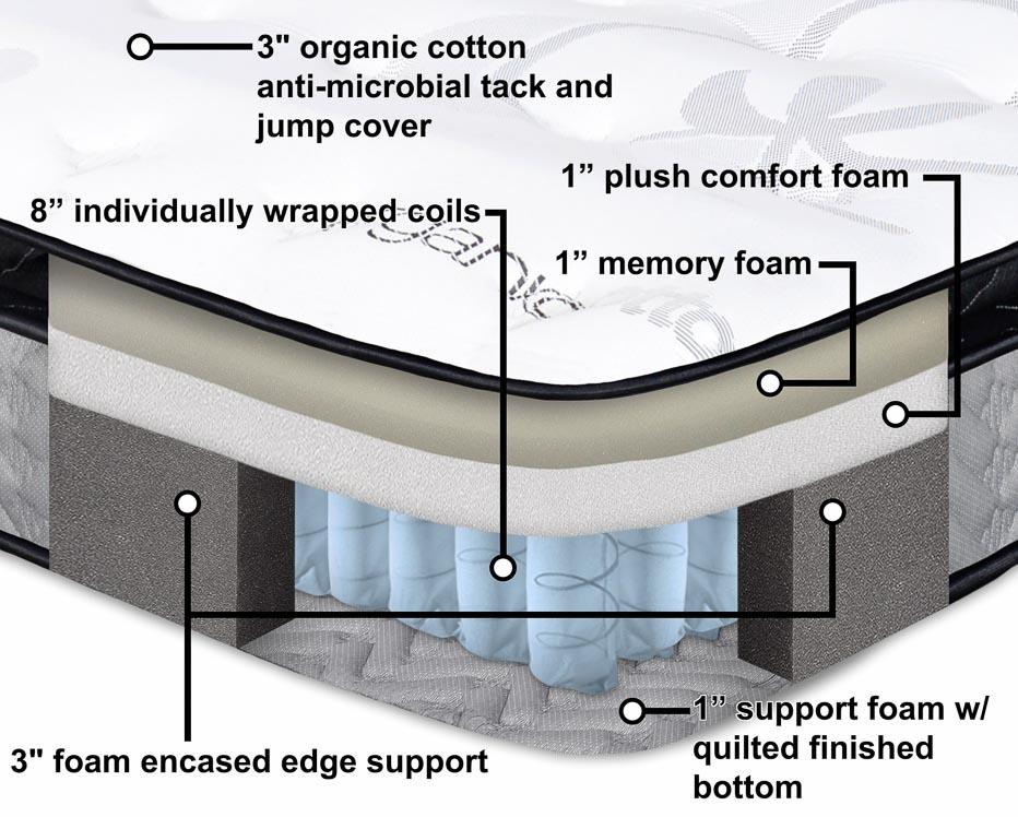 Organic 13in Medium Plush Memory Foam Knife Edge Pillow